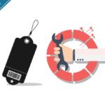 Código de Barras: Usos y Aplicaciones